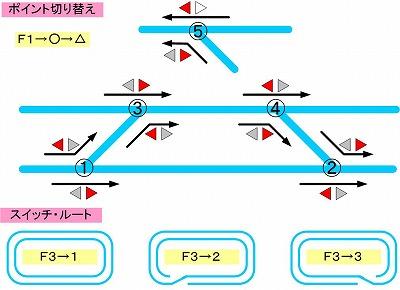 s-point.jpg